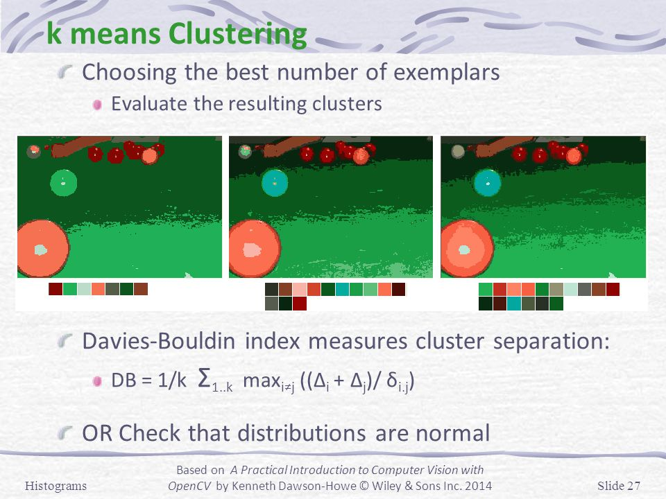 k means Clustering Choosing the best number of exemplars
