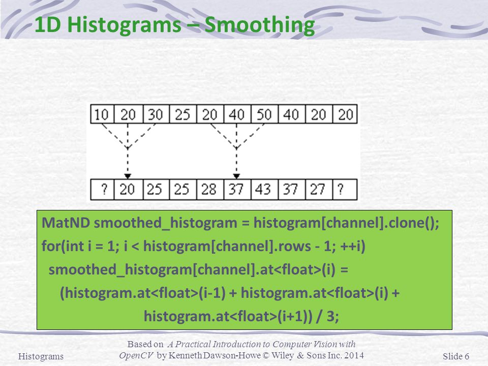 1D Histograms – Smoothing