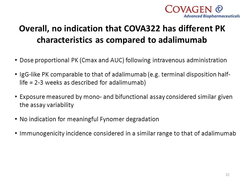 Overall, no indication that COVA322 has different PK characteristics as compared to adalimumab