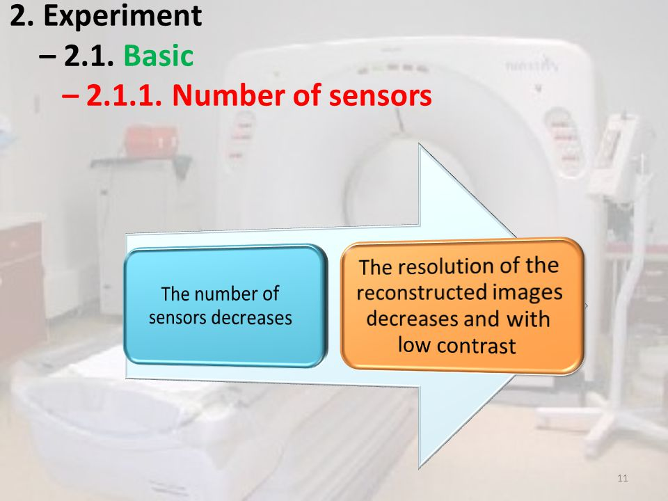2. Experiment – 2.1. Basic – 2.1.1. Number of sensors