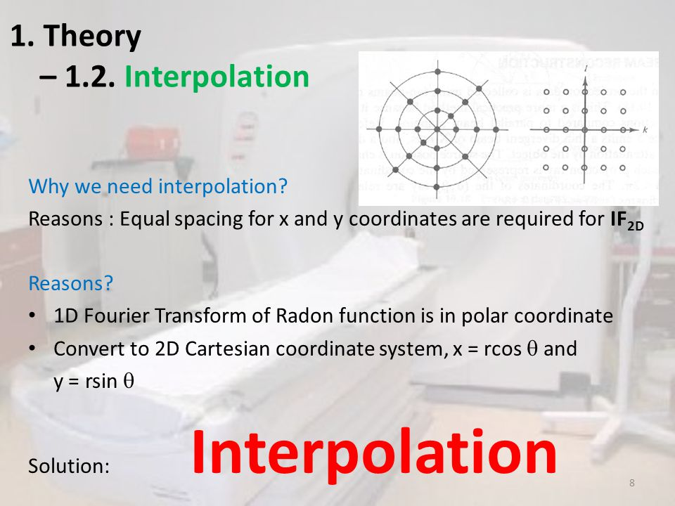 1. Theory – 1.2. Interpolation