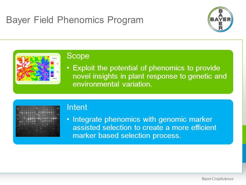 Bayer Field Phenomics Program
