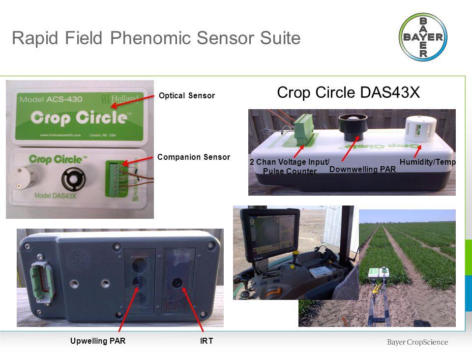 Rapid Field Phenomic Sensor Suite