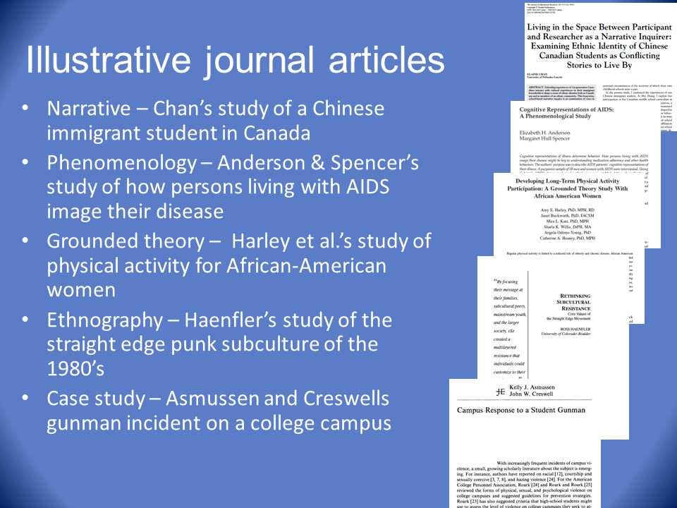 Illustrative journal articles