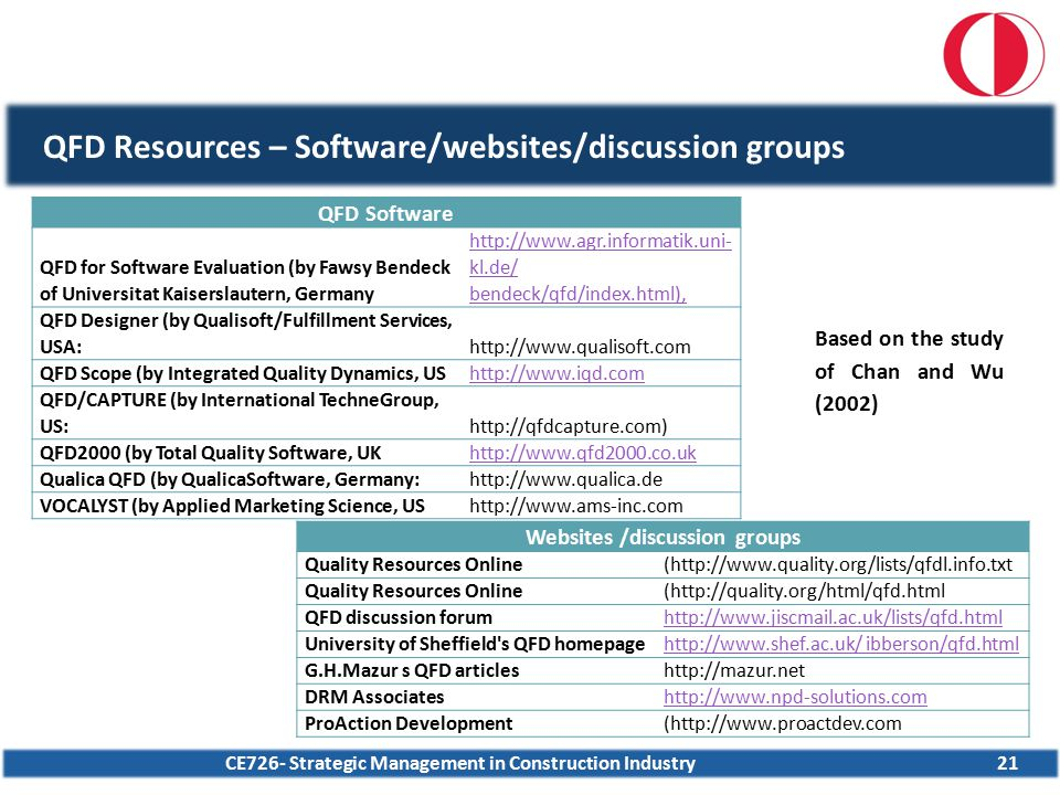 QFD Resources – Software/websites/discussion groups
