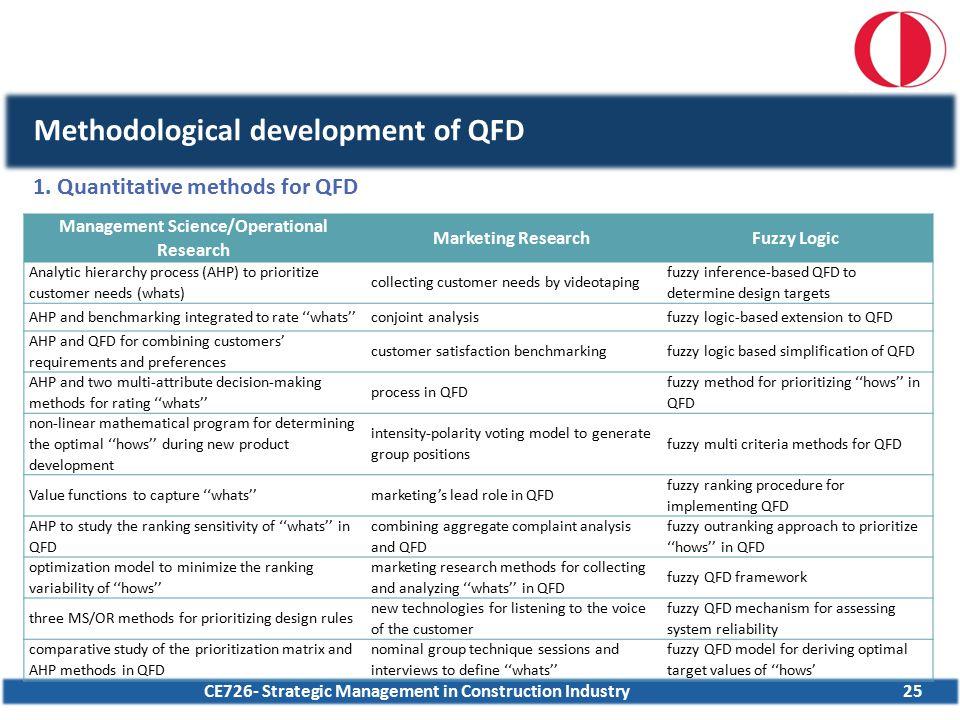 Methodological development of QFD