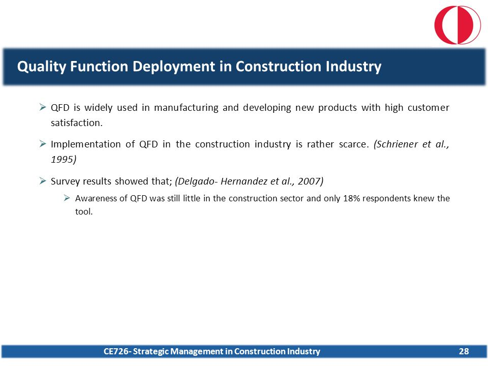 CE726- Strategic Management in Construction Industry