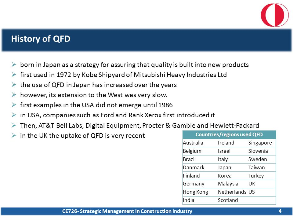 History of QFD born in Japan as a strategy for assuring that quality is built into new products.