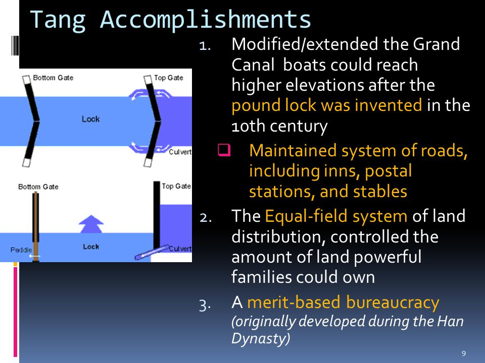 Tang Accomplishments Modified/extended the Grand Canal boats could reach higher elevations after the pound lock was invented in the 10th century.