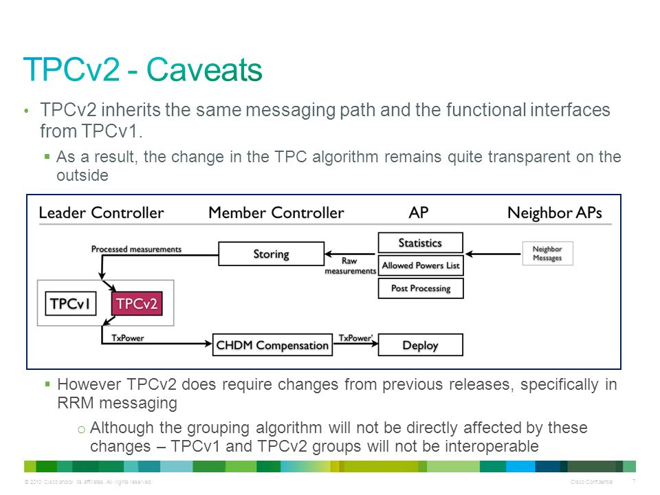 TPCv2 - Caveats TPCv2 inherits the same messaging path and the functional interfaces from TPCv1.