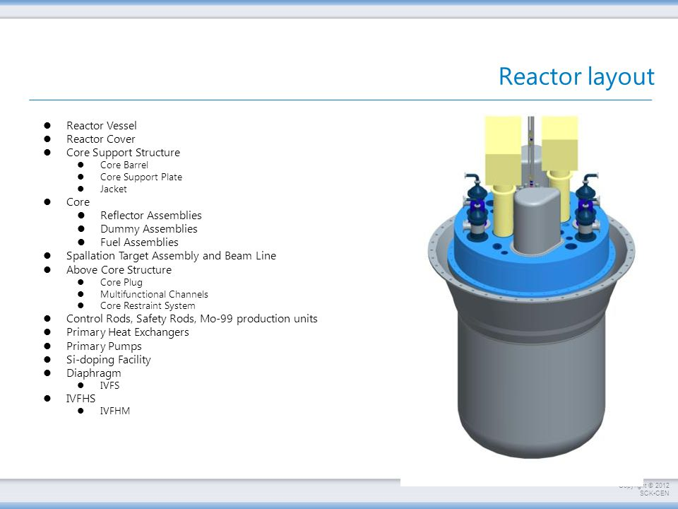 Reactor layout Reactor Vessel Reactor Cover Core Support Structure