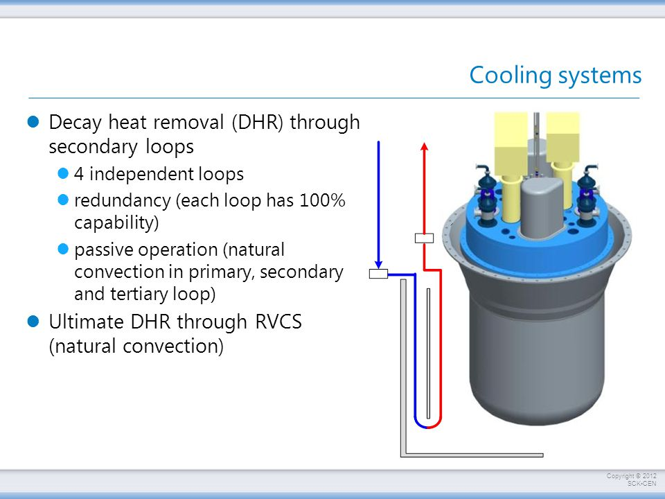 Cooling systems Decay heat removal (DHR) through secondary loops