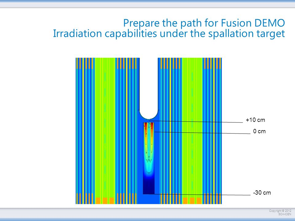 Prepare the path for Fusion DEMO Irradiation capabilities under the spallation target