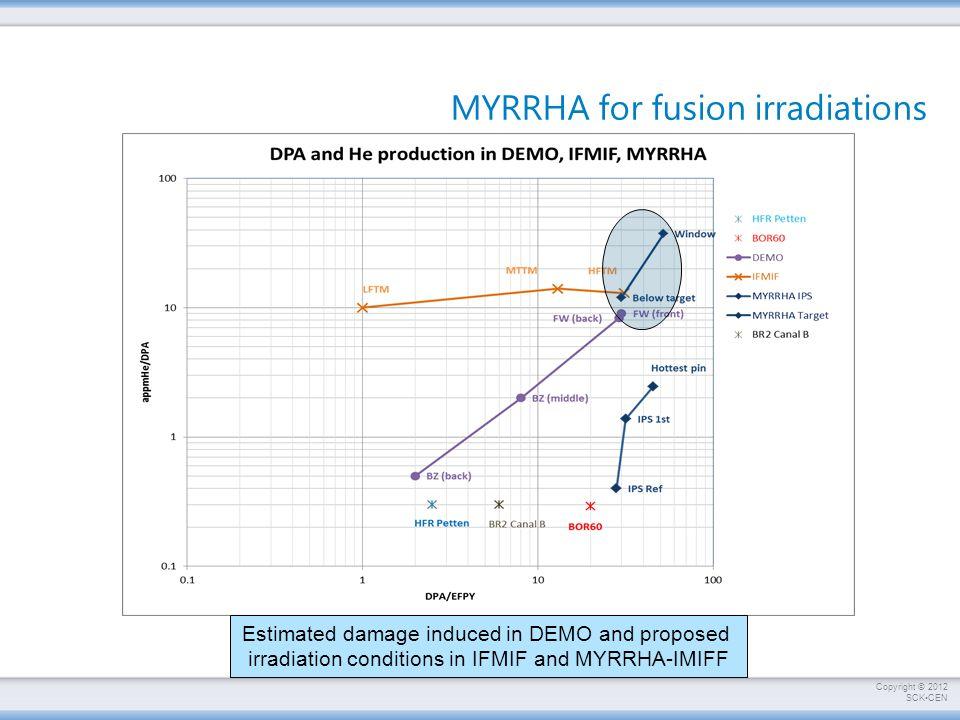 MYRRHA for fusion irradiations
