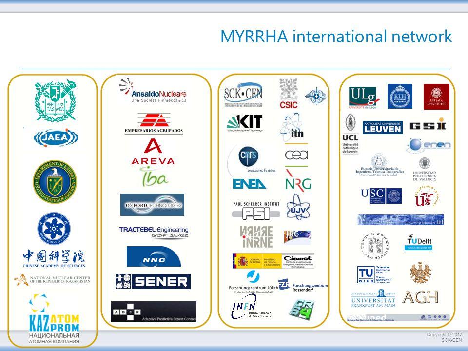 MYRRHA international network