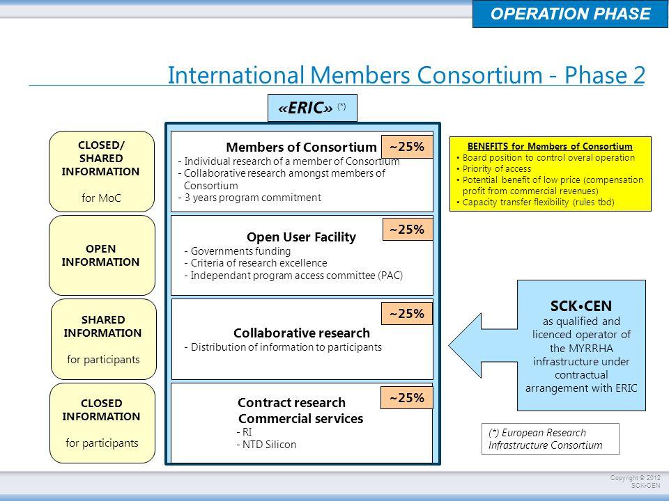 International Members Consortium - Phase 2