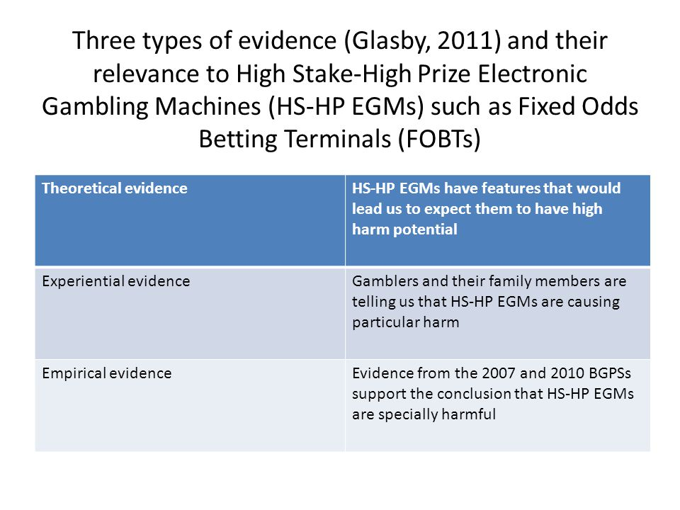 Three types of evidence (Glasby, 2011) and their relevance to High Stake-High Prize Electronic Gambling Machines (HS-HP EGMs) such as Fixed Odds Betting Terminals (FOBTs)