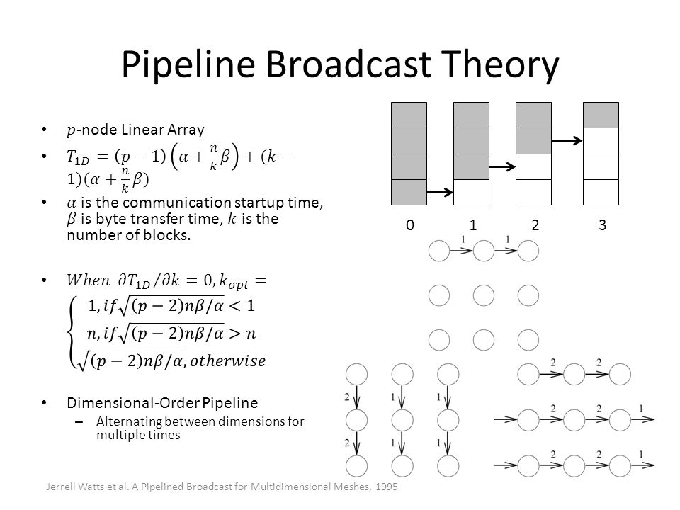 Pipeline Broadcast Theory