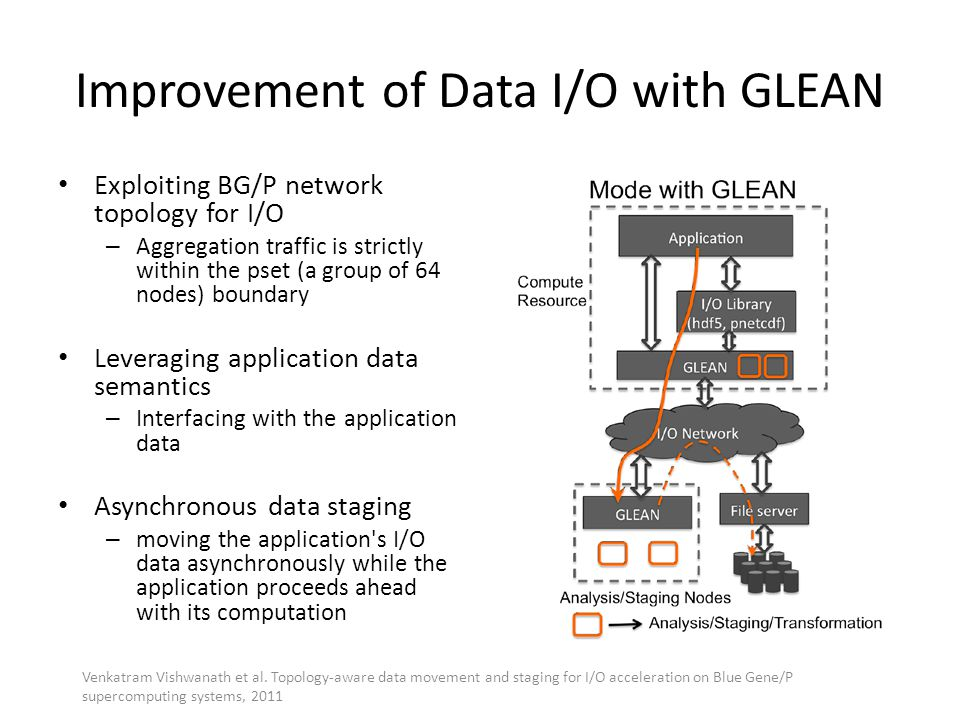 Improvement of Data I/O with GLEAN