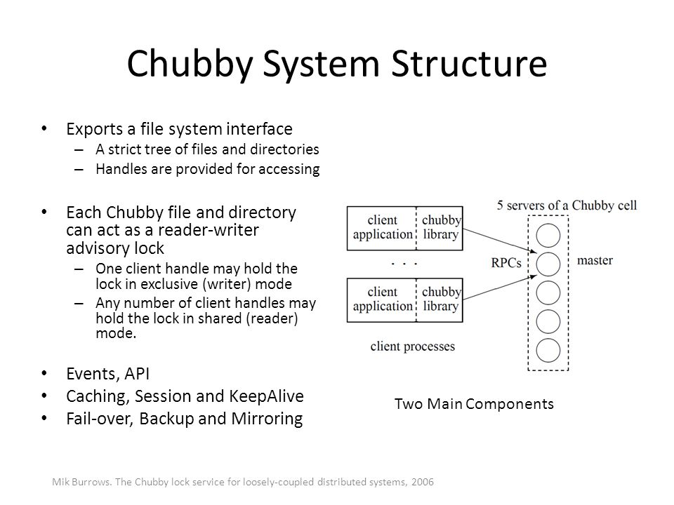 Chubby System Structure