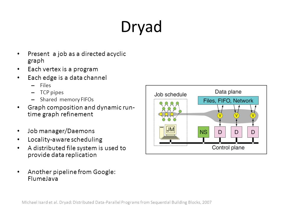 Dryad Present a job as a directed acyclic graph