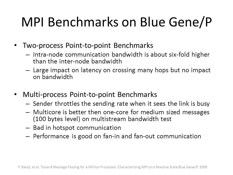 MPI Benchmarks on Blue Gene/P