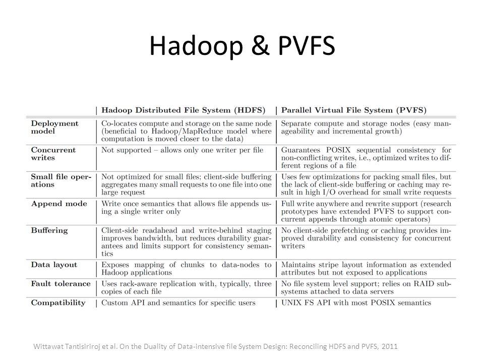 Hadoop & PVFS Wittawat Tantisiriroj et al.