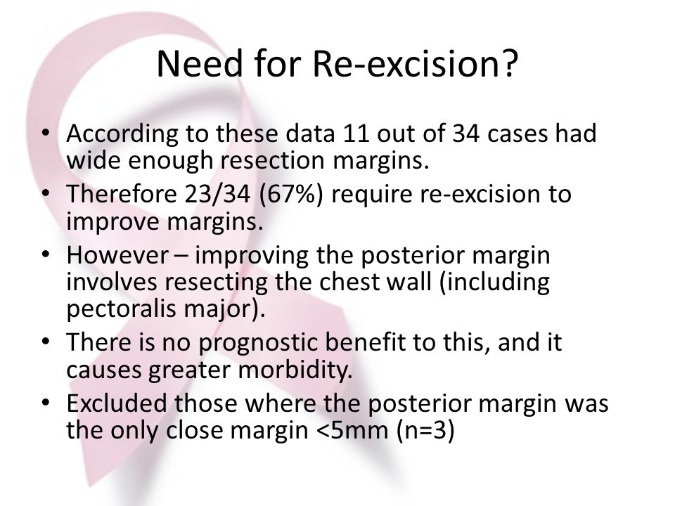Need for Re-excision According to these data 11 out of 34 cases had wide enough resection margins.