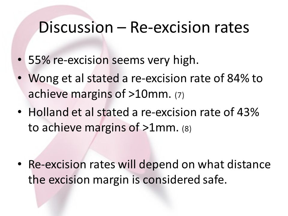 Discussion – Re-excision rates