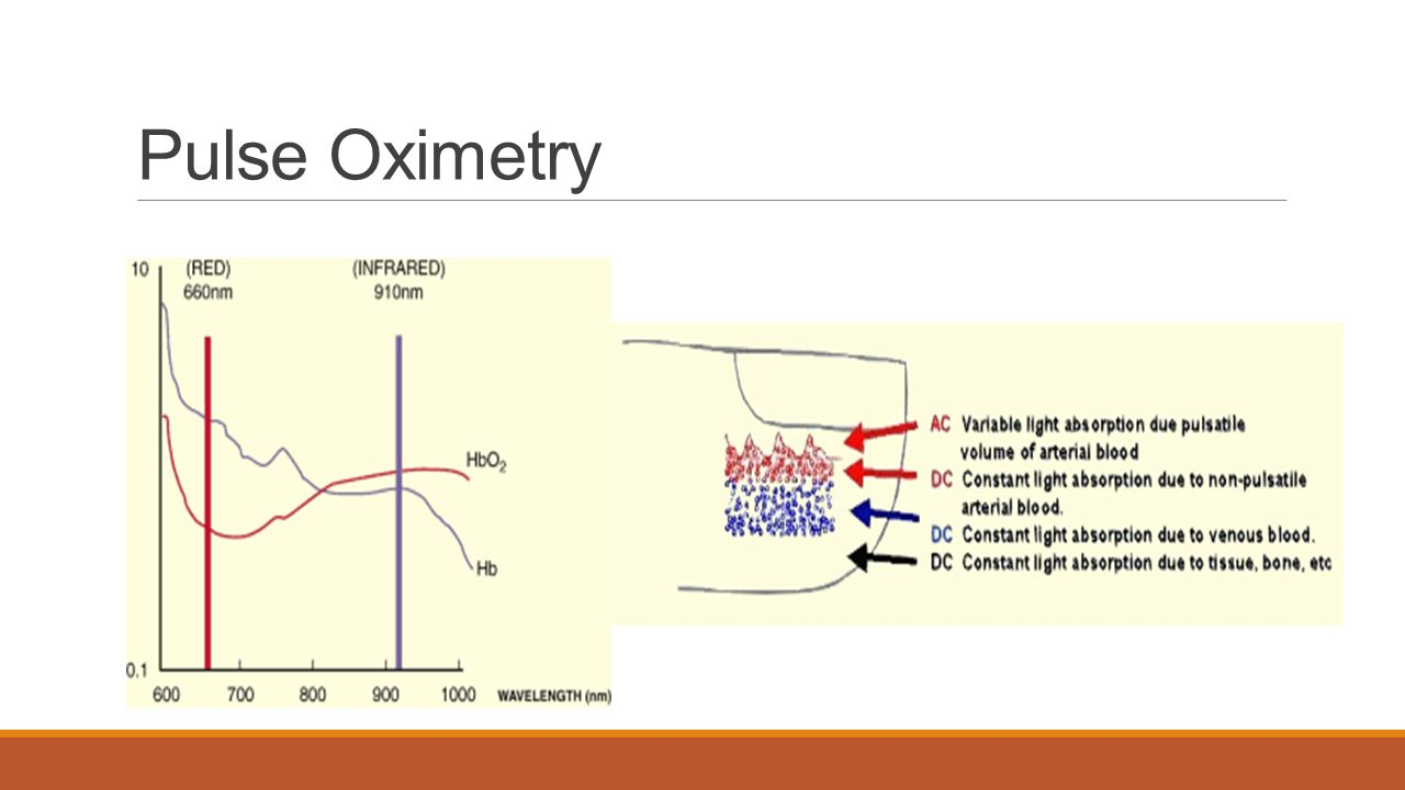 Pulse Oximetry Usually uses two wavelengths of light to get O2 levels