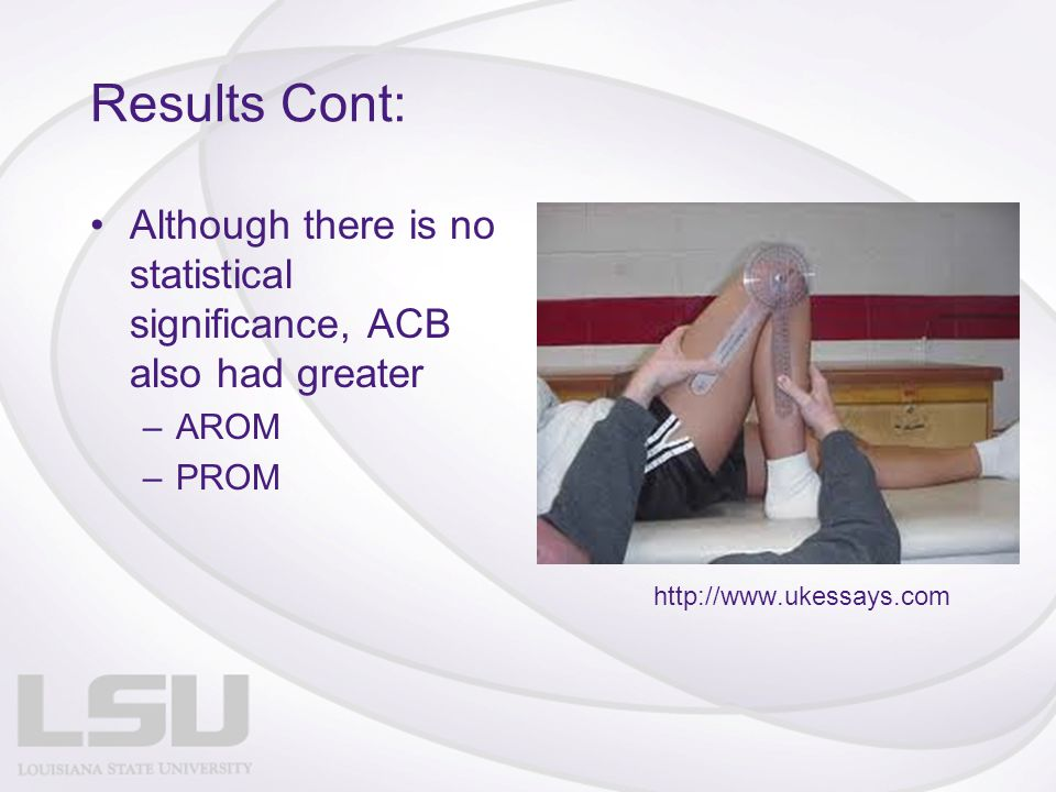 Results Cont: Although there is no statistical significance, ACB also had greater. AROM. PROM. http://www.ukessays.com.