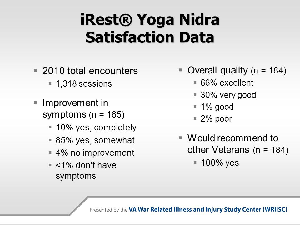 iRest® Yoga Nidra Satisfaction Data