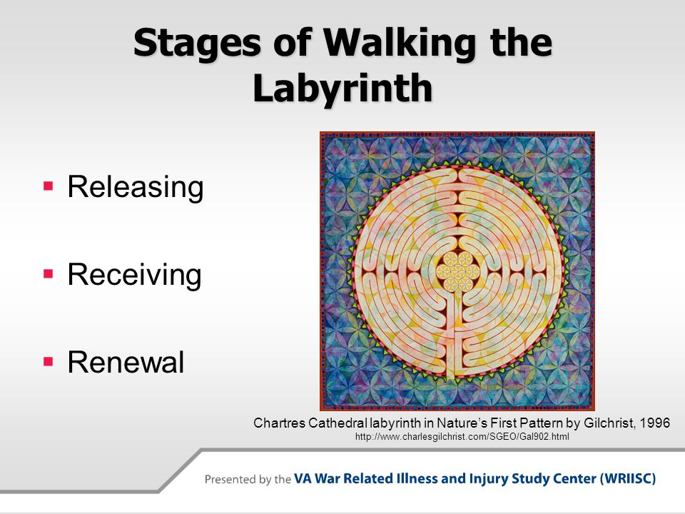 Stages of Walking the Labyrinth