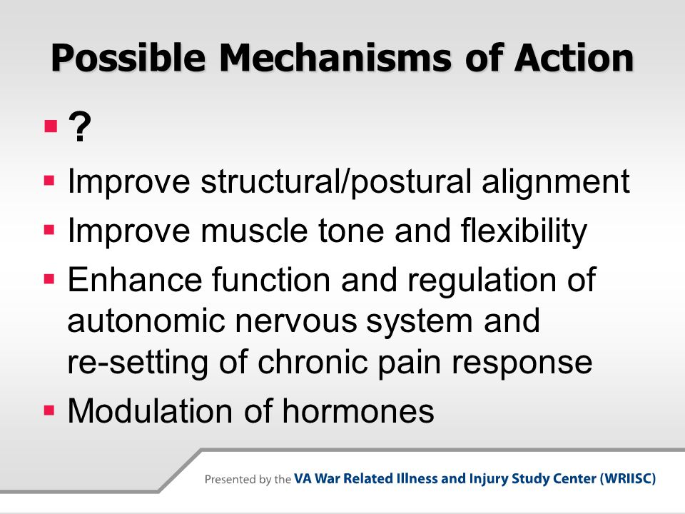 Possible Mechanisms of Action