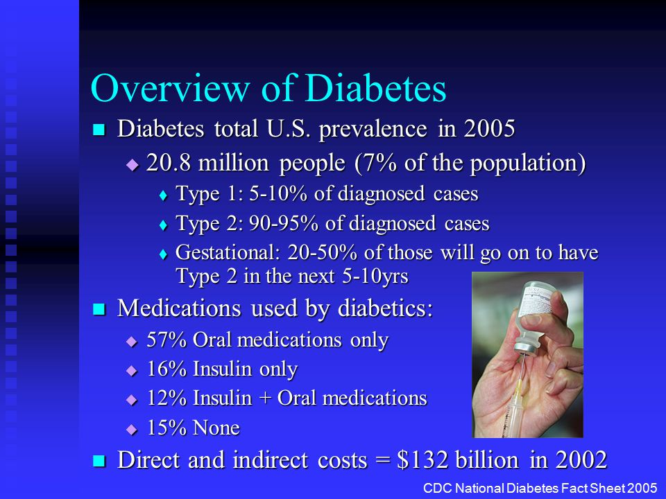 Overview of Diabetes Diabetes total U.S. prevalence in 2005
