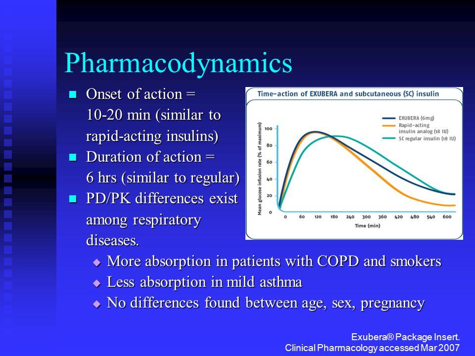 Pharmacodynamics Onset of action = 10-20 min (similar to