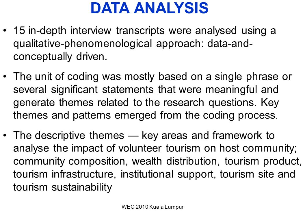 DATA ANALYSIS 15 in-depth interview transcripts were analysed using a qualitative-phenomenological approach: data-and-conceptually driven.