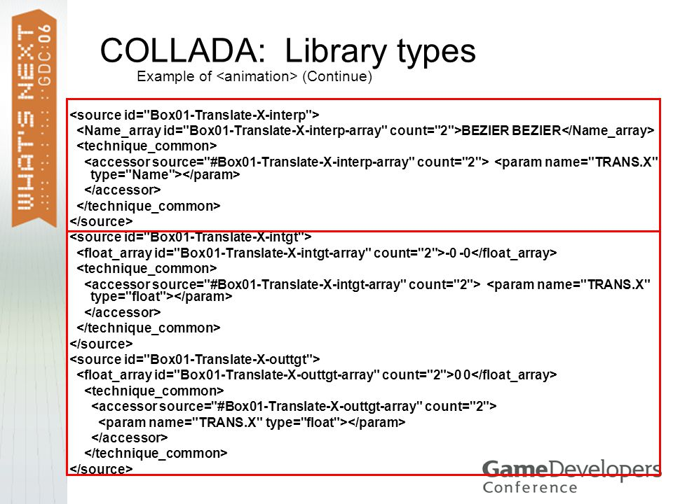 COLLADA: Library types