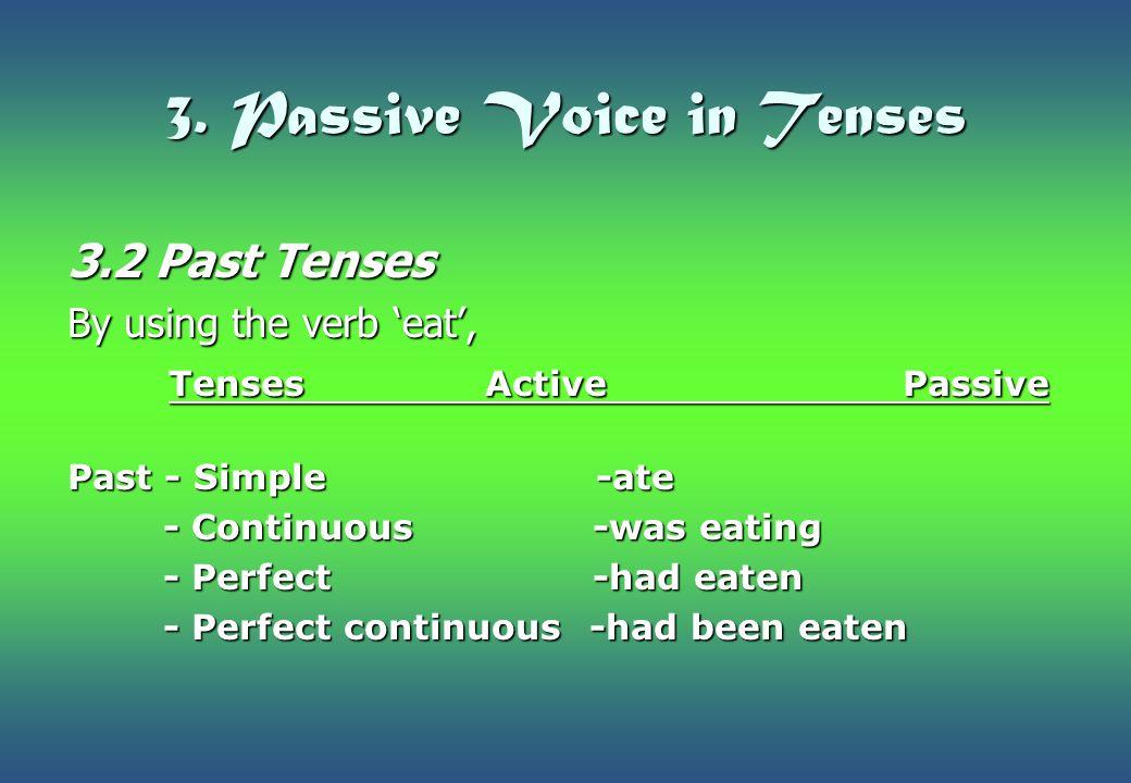 3. Passive Voice in Tenses