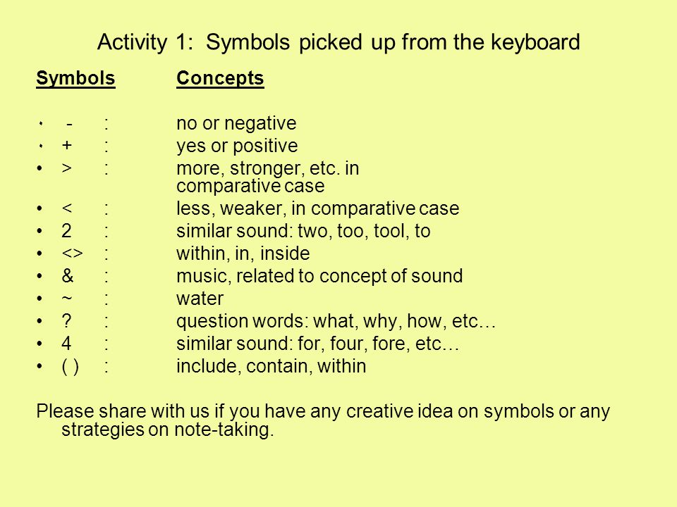 Activity 1: Symbols picked up from the keyboard