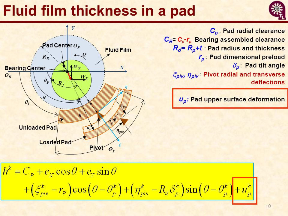 Fluid film thickness in a pad