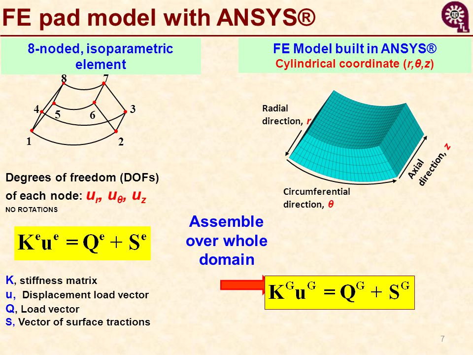 FE pad model with ANSYS®