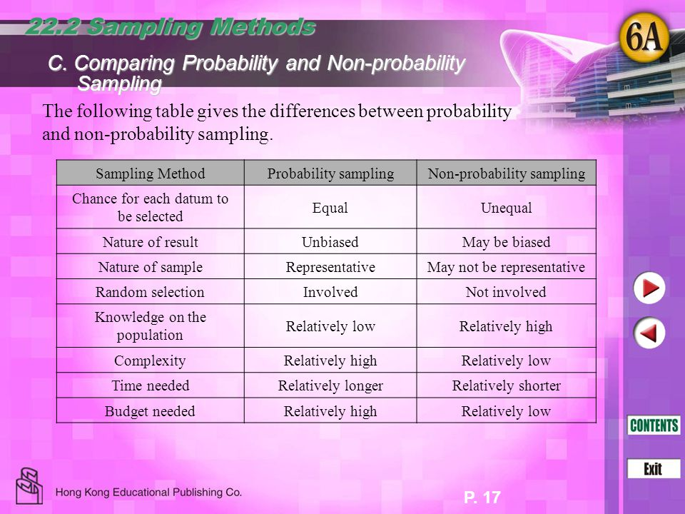 22.2 Sampling Methods C. Comparing Probability and Non-probability
