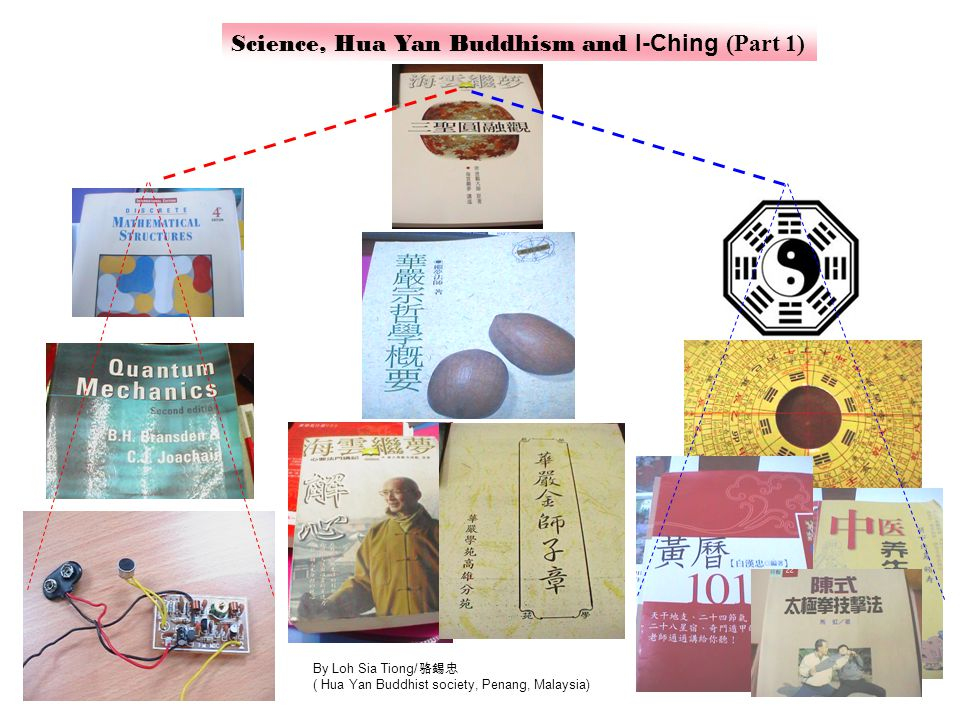 Science, Hua Yan Buddhism and I-Ching (Part 1)