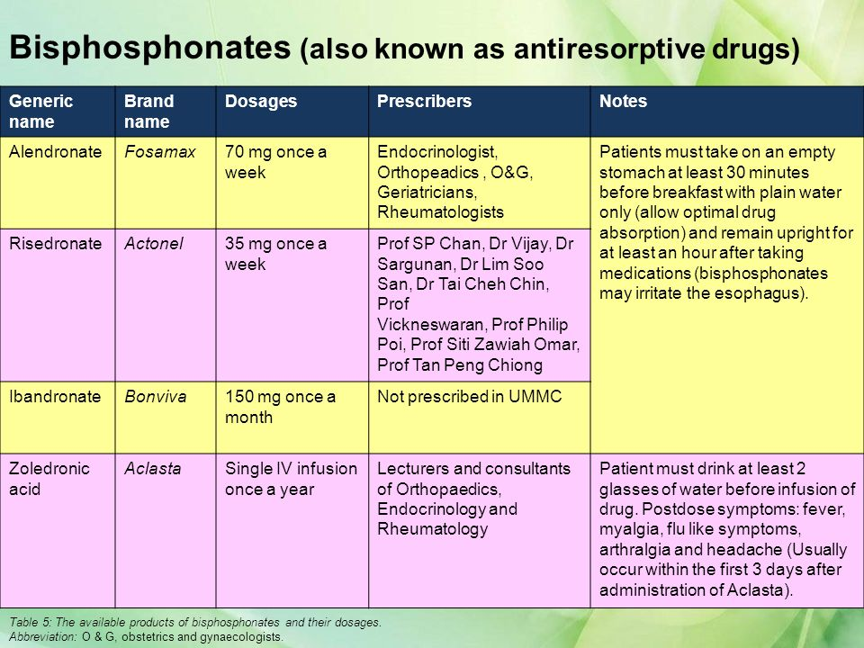 Bisphosphonates (also known as antiresorptive drugs)