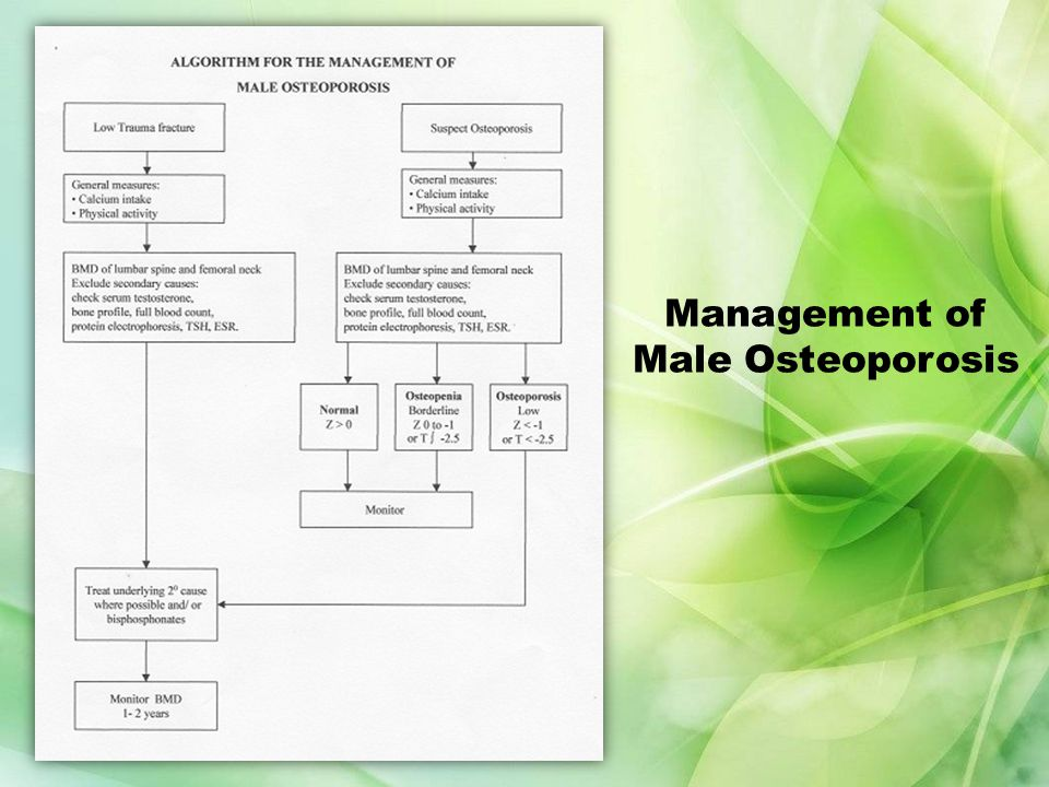 Management of Male Osteoporosis