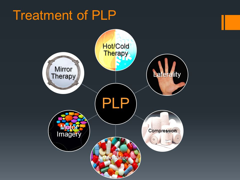 Treatment of PLP Hot/Cold Therapy Mirror Therapy Motor Imagery