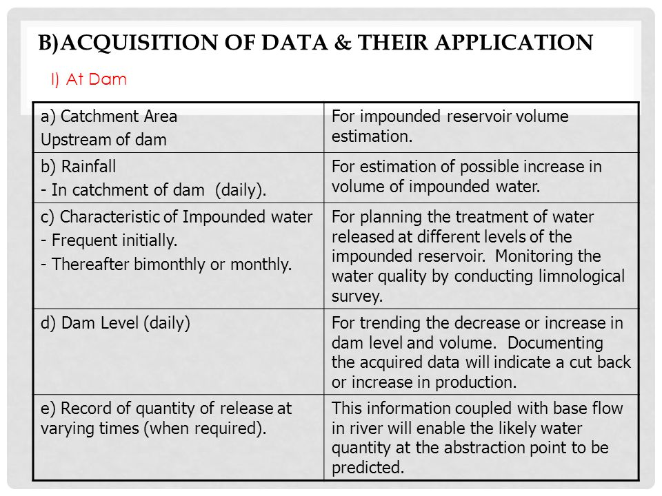 B)ACQUISITION OF DATA & THEIR APPLICATION