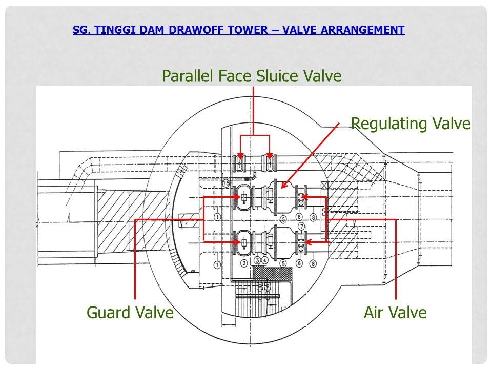 SG. TINGGI DAM DRAWOFF TOWER – VALVE ARRANGEMENT