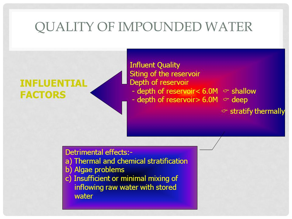 quality OF IMPOUNDED WATER